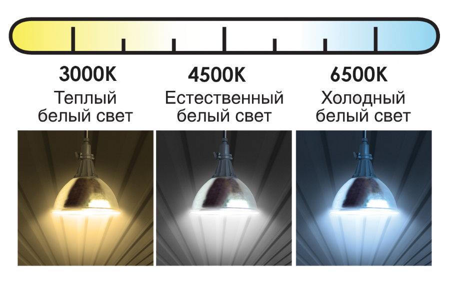 Стандартные конфигурации цветовой температуры ламп