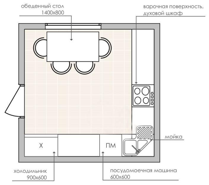 Схема планирования кухни площадью 10 кв метров