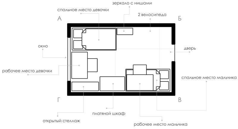 Схема размещения мебели в комнате девочки и мальчика